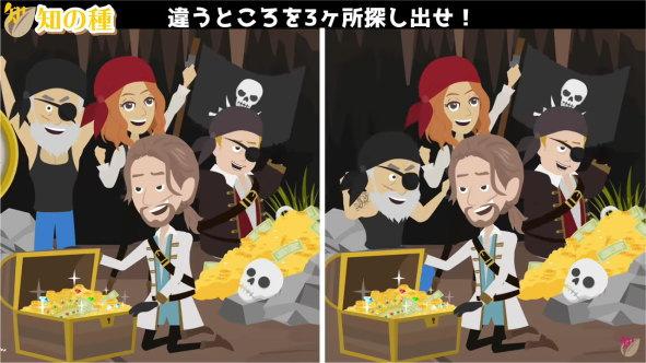 【間違い探し】アニメーションを使った違うところを探す問題